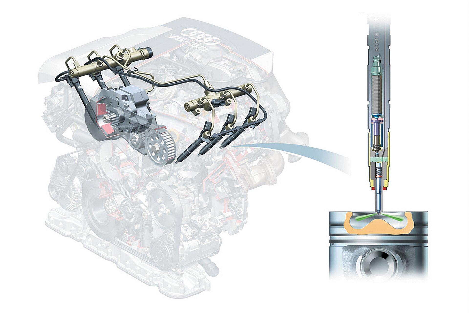 Система впрыска топлива с механическим ТНВД