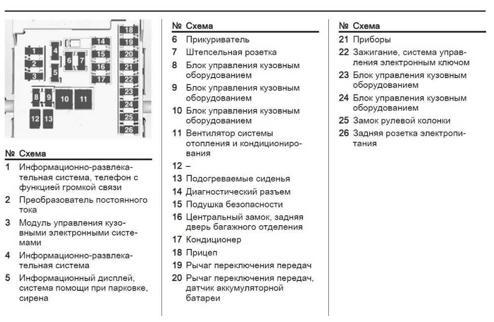 Не работает экран аудиосистемы, отключается радио в Chevrolet Cruze