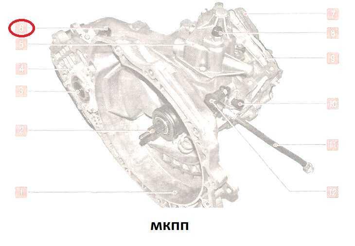 Особенности механической коробки передач Chevrolet Cruze