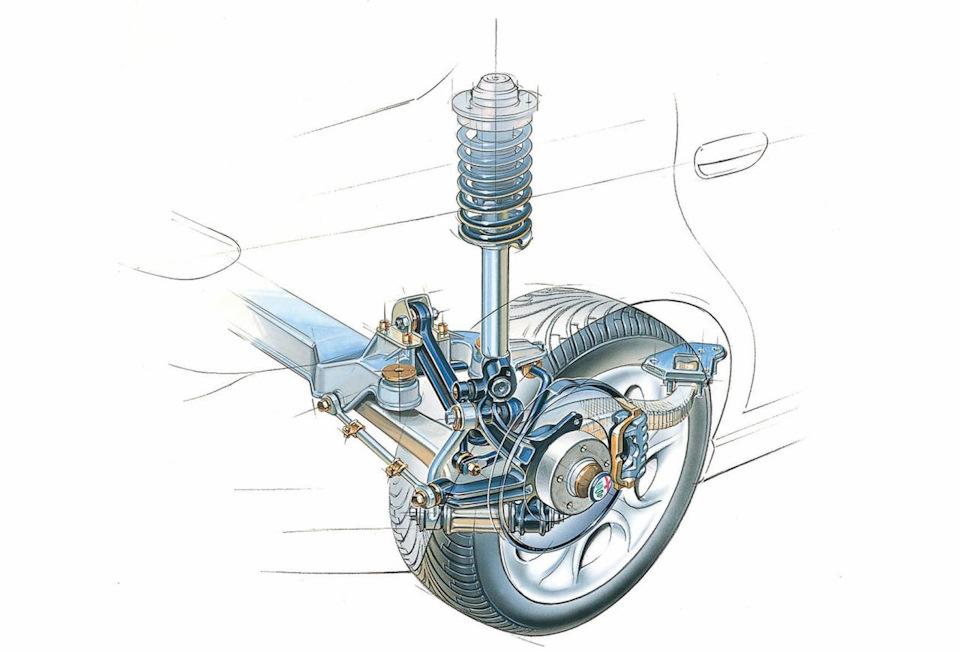Скрип амортизаторов Opel Astra J
