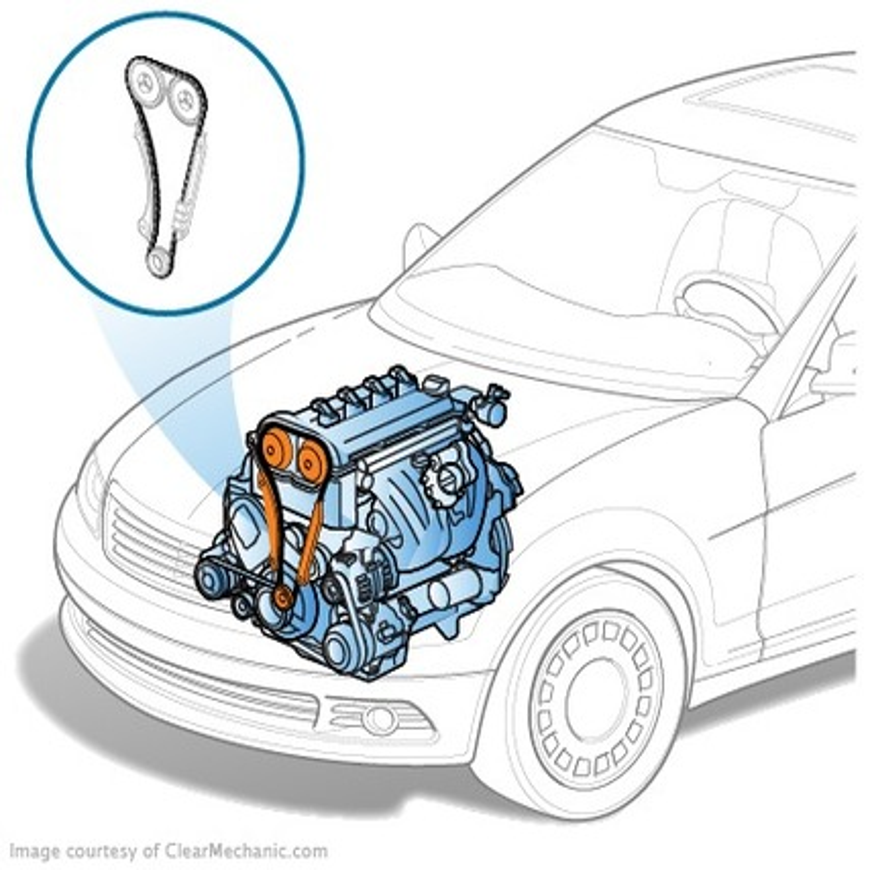 Какой тип привода ГРМ у Mitsubishi ASX – цепной или ременный?