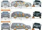 Габариты салона и багажника Mitsubishi ASX