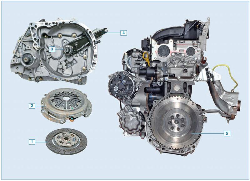 Стук в непрогретом двигателе Renault Sandero