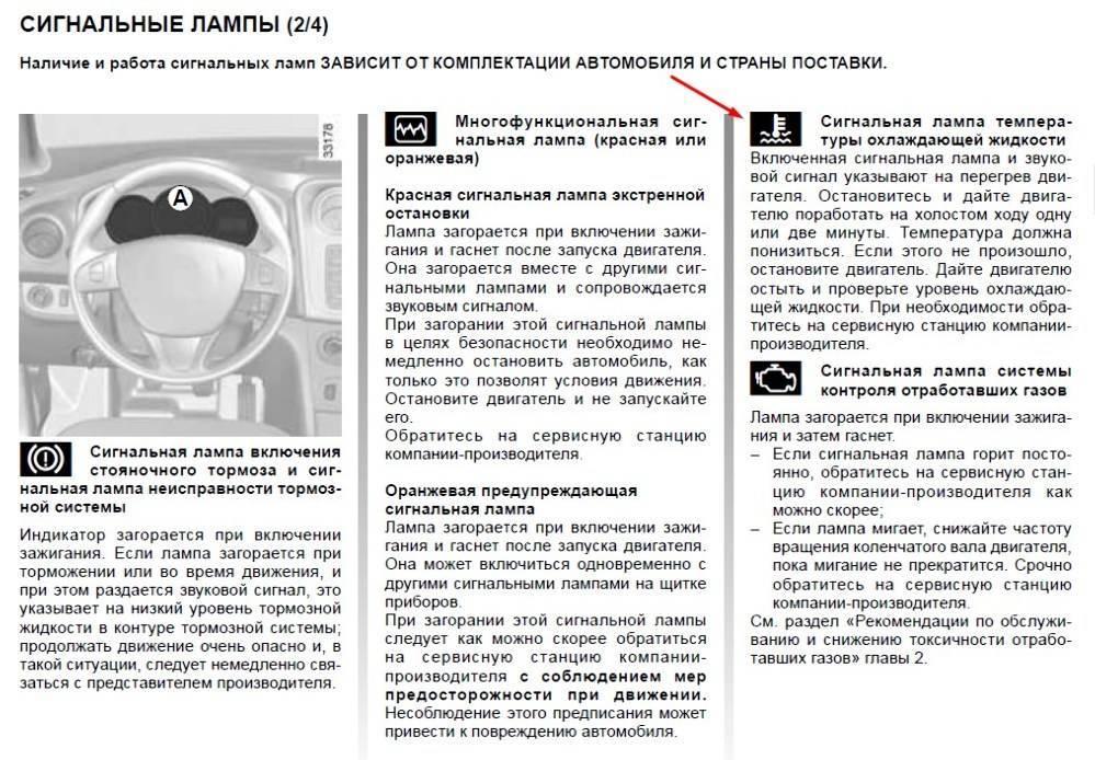 Причины перегрева двигателя Renault Sandero