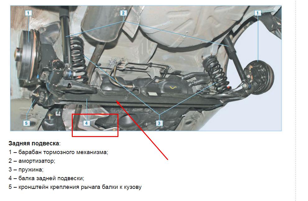Причины стука в трансмиссии Renault Logan