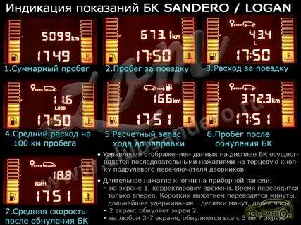 Какую информацию можно получить от бортового компьютера Renault Logan?