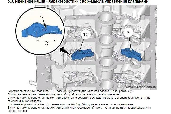 Посторонние звуки при работе двигателя Peugeot 308
