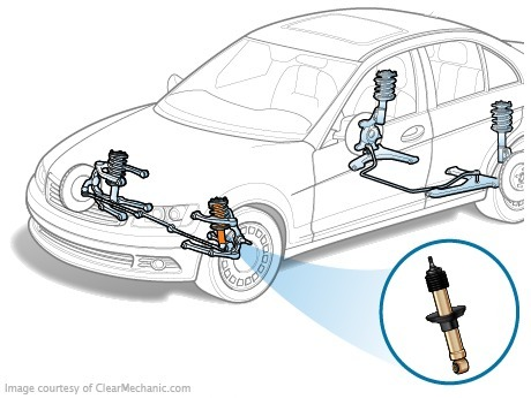 Замена передних амортизаторов Mitsubishi Lancer X