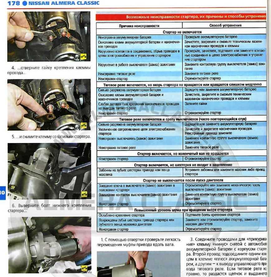 Стук в автоматической коробке передач Nissan Almera Classic фото