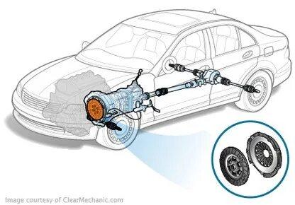 Особенности сцепления на VW Passat B7 с коробкой передач DSG