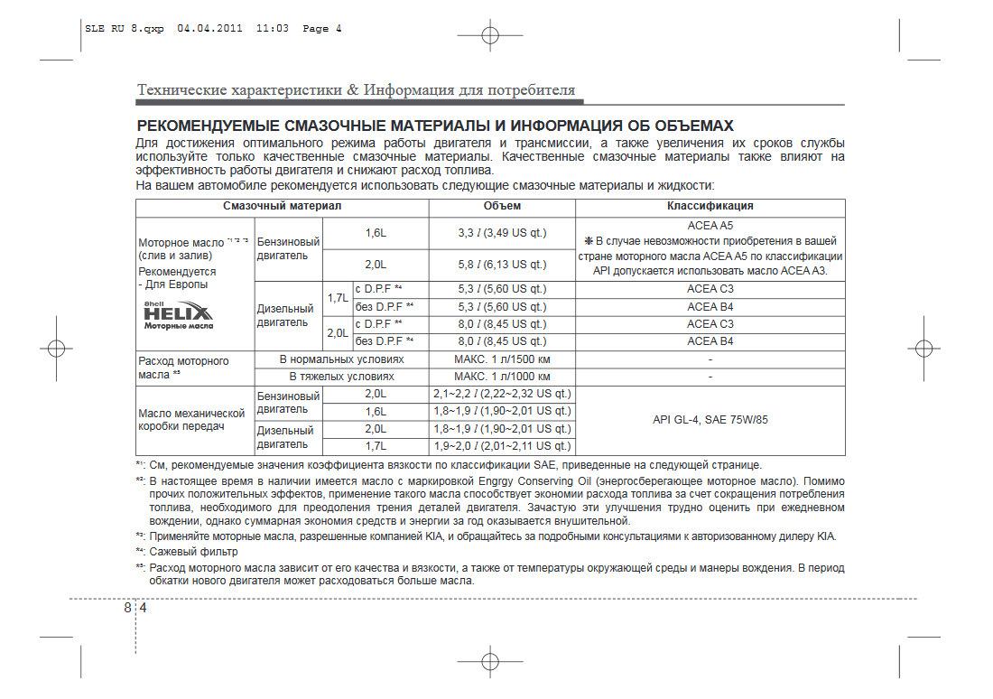 В салоне Hyundai ix35 запах моторного масла