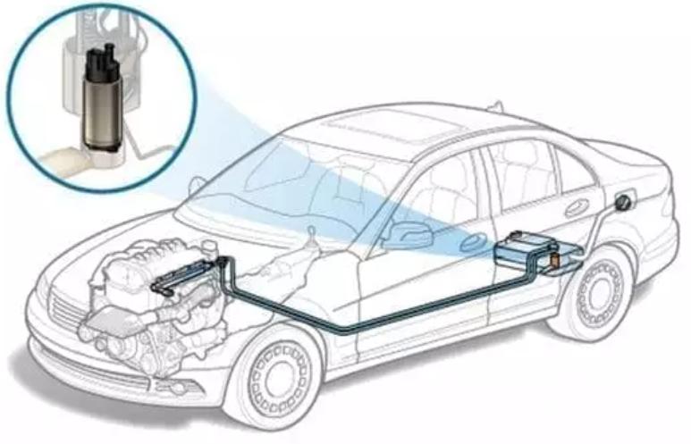Замена топливного фильтра дизельного двигателя Hyundai ix35 своими силами