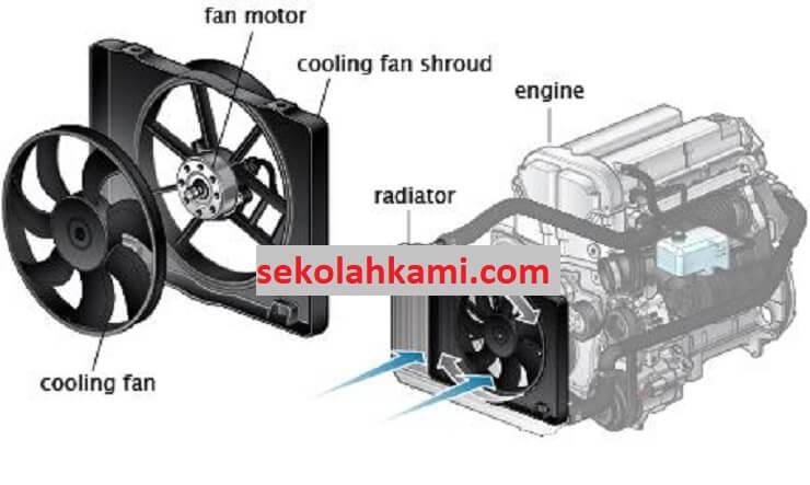 Все время работает и сильно шумит вентилятор на радиаторе VW Tiguan