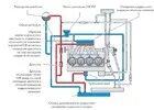 Двигатель TSI на VW Golf VI долго греется при минусовой температуре воздуха