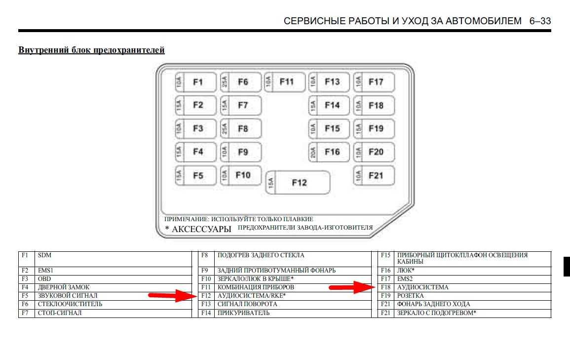 Есть ли в Chevrolet Aveo переключатель под бензин с большим октановым числом