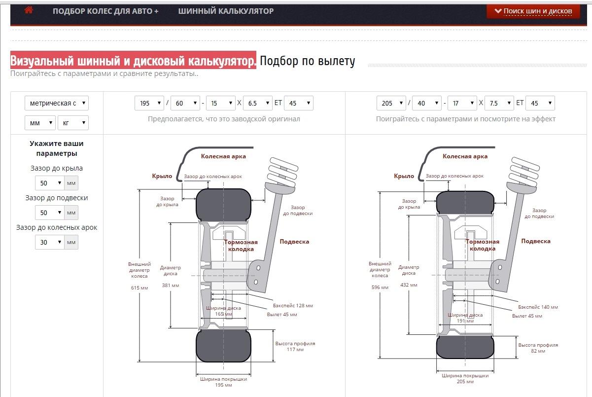 Рекомендуемые параметры шин и дисков Nissan X-Trail II