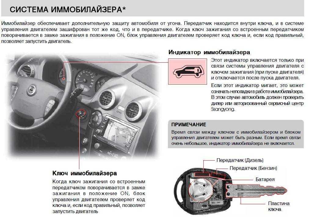 Как узнать, включен ли штатный иммобилайзер в Toyota Camry