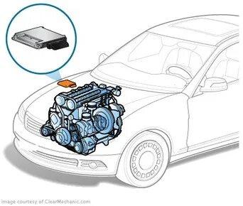 Что дает перепрошивка блока управления двигателем (чип-тюнинг) KIA Cerato II?