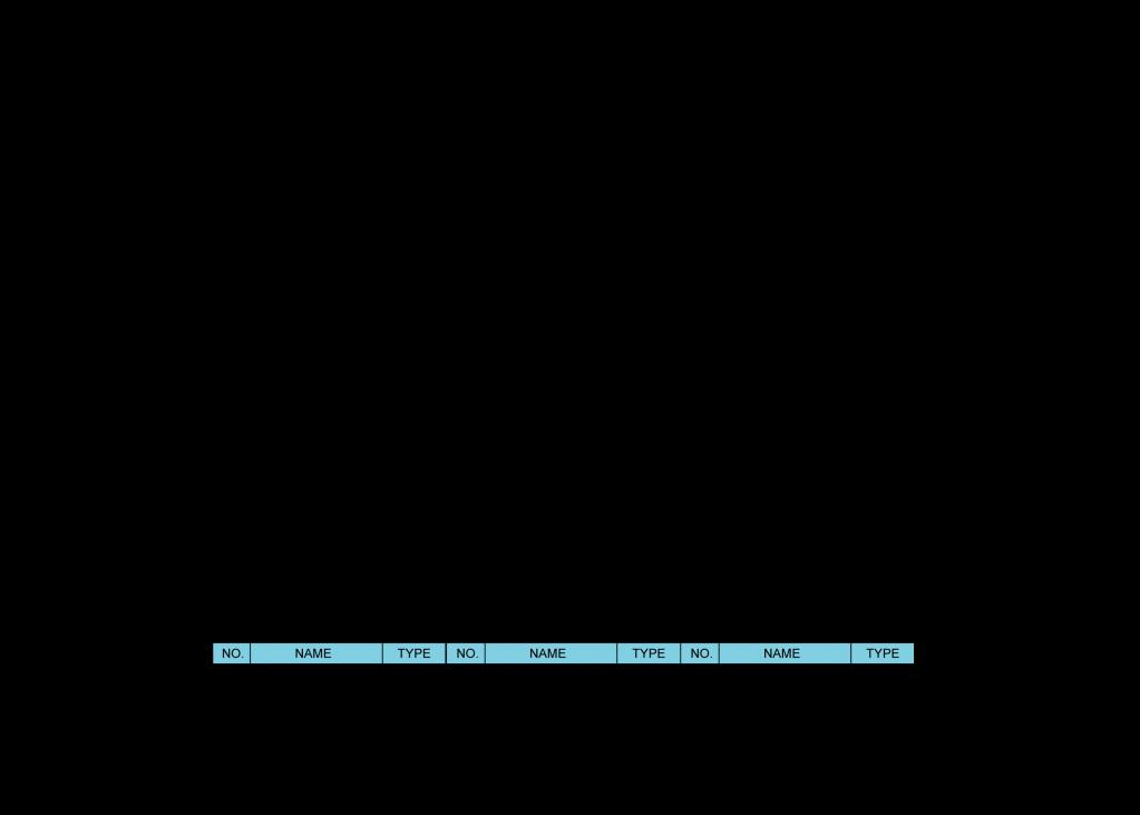 Hyundai Starex – описание модели