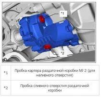 Как проверить масло в раздаточной коробке Toyota RAV-4 III? фото