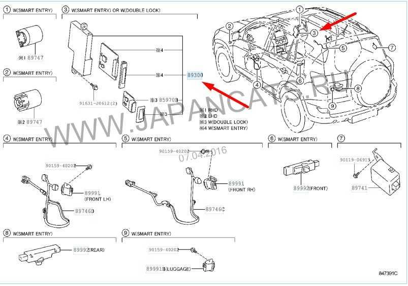 Появилась ошибка тормозной системы в Toyota RAV4 III