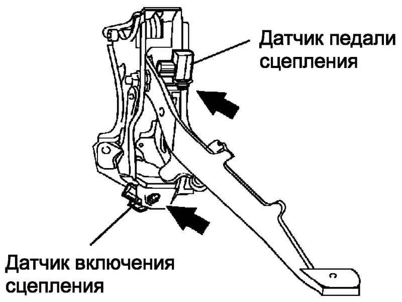 Как отрегулировать педаль сцепления на Toyota RAV-4 III?
