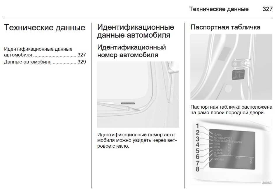 Расшифровка VIN Opel Astra J GTC