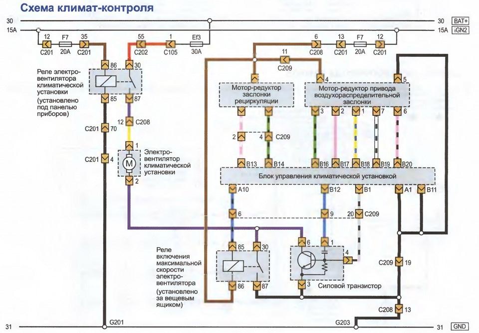 Как провести диагностику климат-контроля Chevrolet Lacetti?