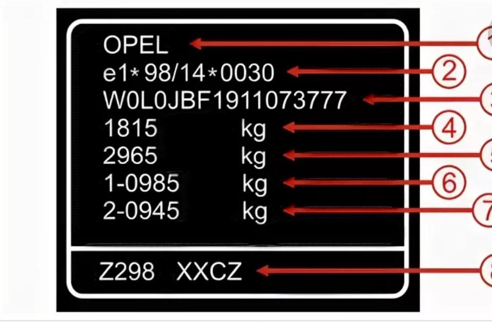 Как подобрать краску для кузова Opel Corsa D