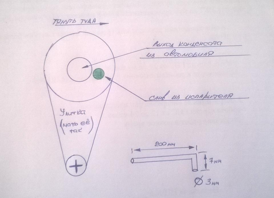 Конденсат от кондиционера попадает в салон Renault Duster