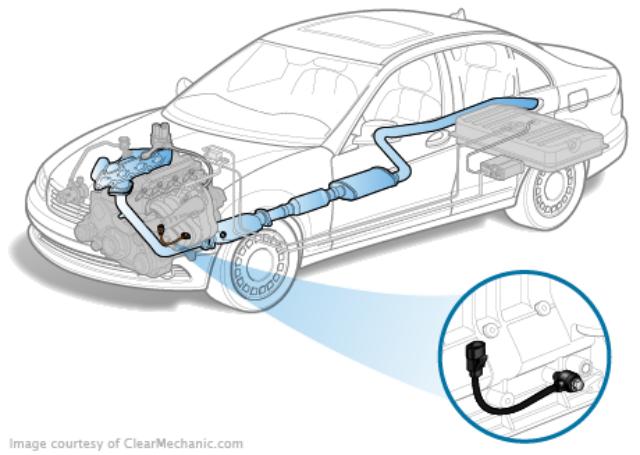 Проверка датчика детонации на Hyundai Santa Fe II