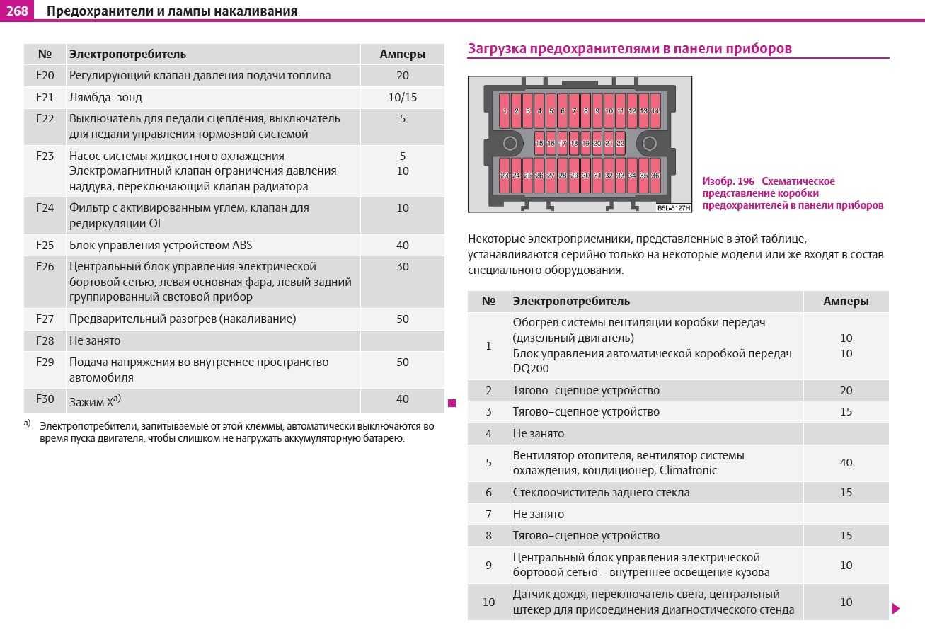 Не выключается вентилятор радиатора в Skoda Fabia II