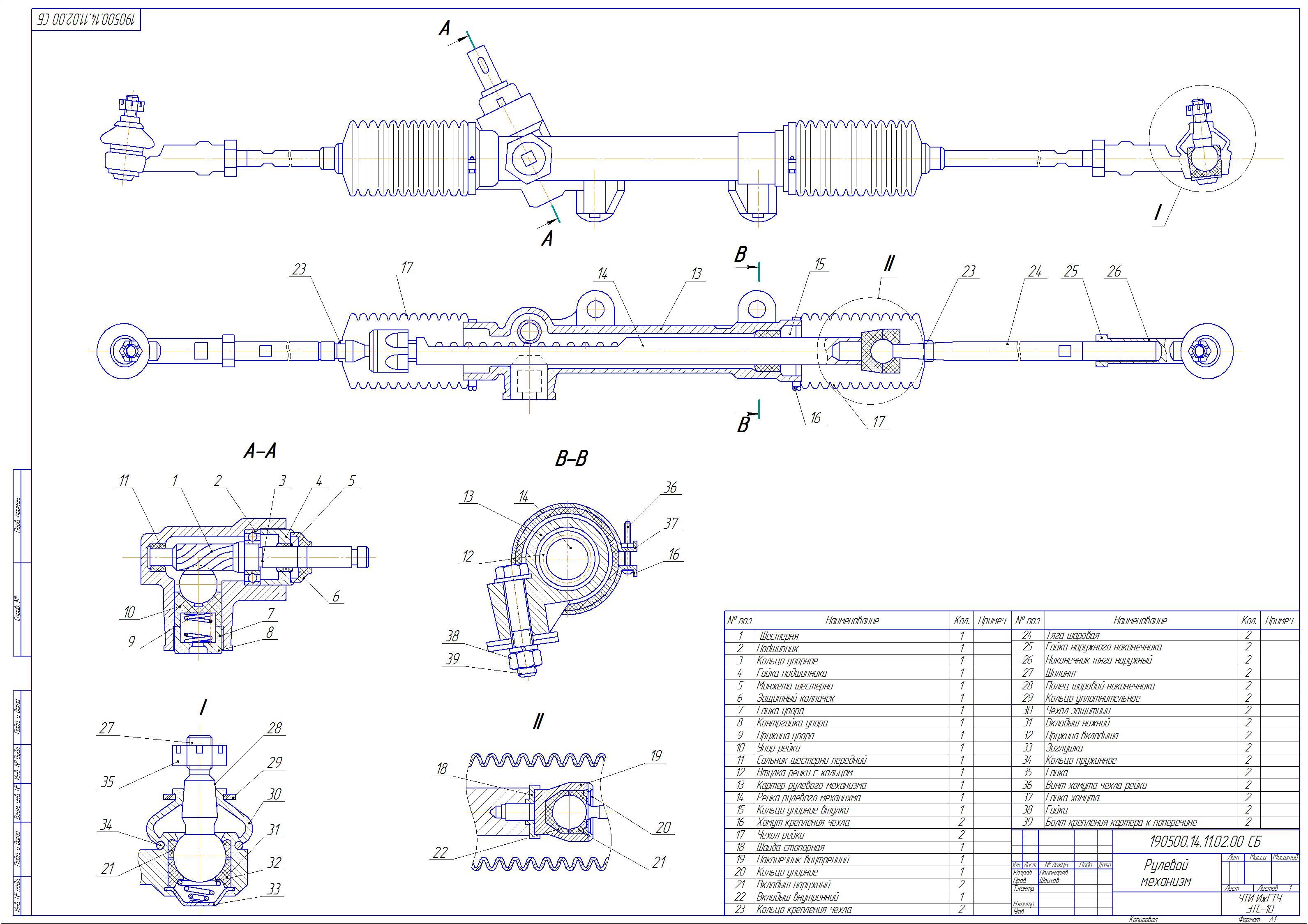 Аварийное рулевое управление
