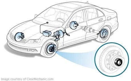 Проблемы со ступичным подшипником Toyota Land Cruiser 200