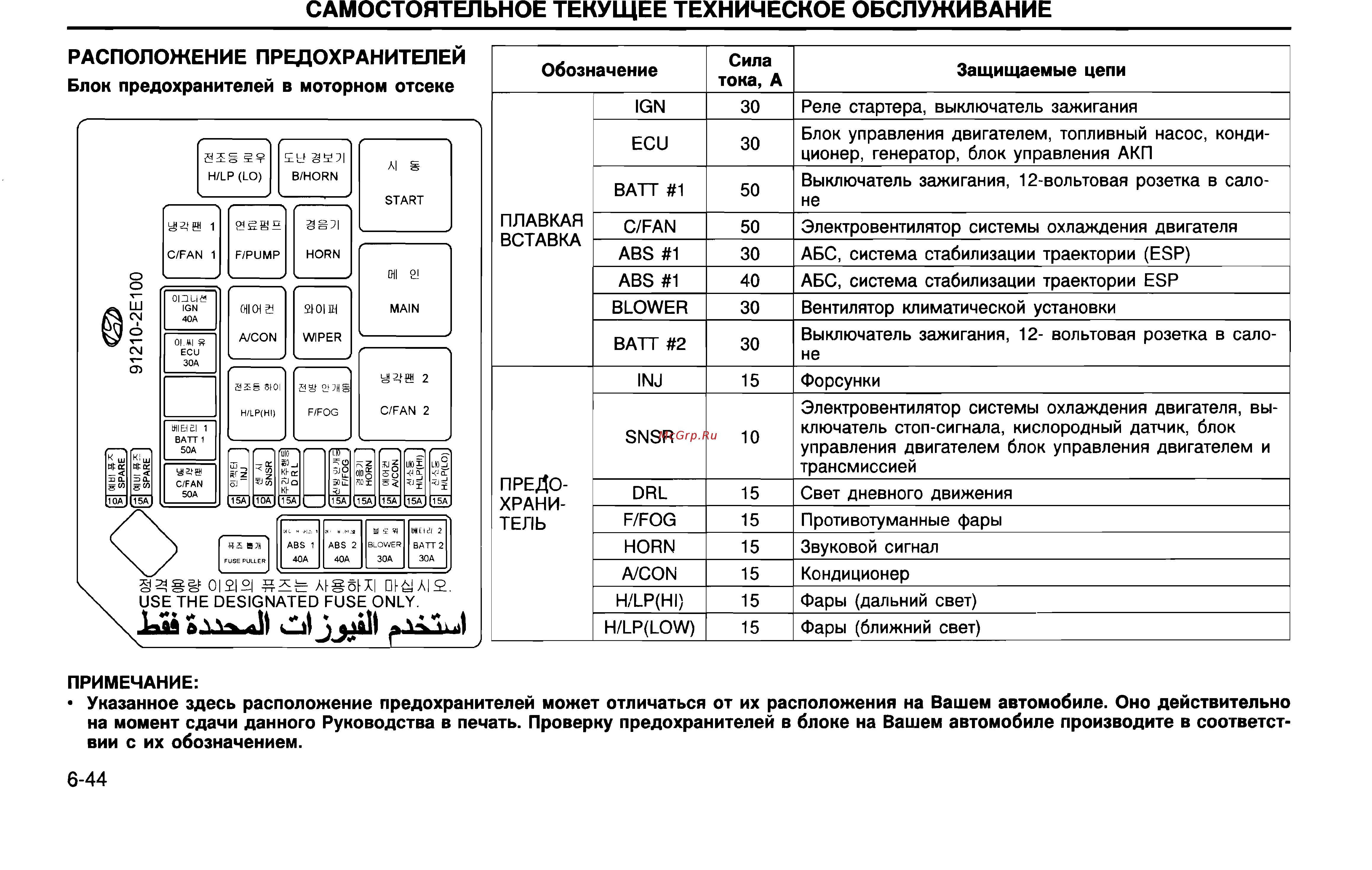 Отказал блок климат-контроля на Hyundai Tucson, подсветка не горит
