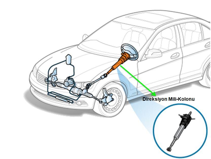 Насколько опасно для системы рулевого управления BMW 5 E60 появление трещин на пыльнике