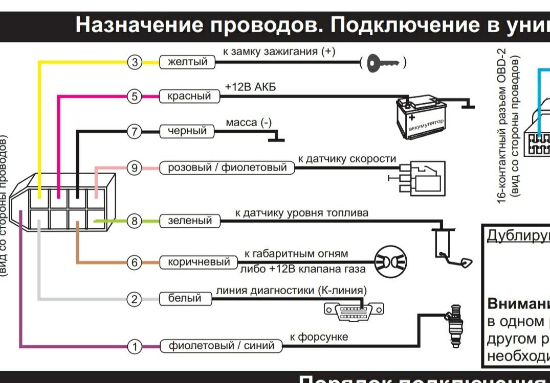 Почему бортовой компьютер Chevrolet Niva выдает ошибки при переходе с бензина на газ