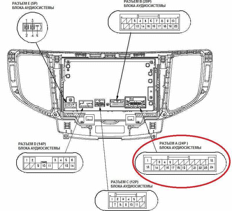 Скрытые настройки магнитолы Honda Accord VII фото