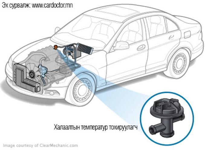 Шумит вентилятор отопителя BMW 3 E46