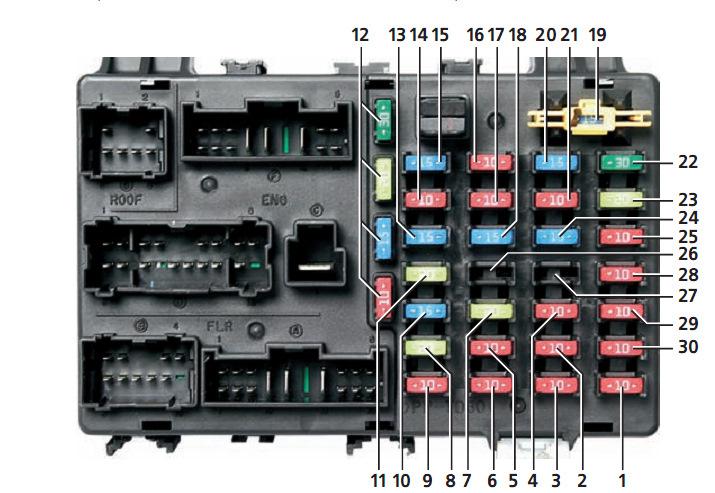 Перестал работать звуковой сигнал на Hyundai Getz