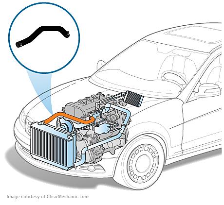 Деформация патрубков радиатора на Hyundai Getz фото