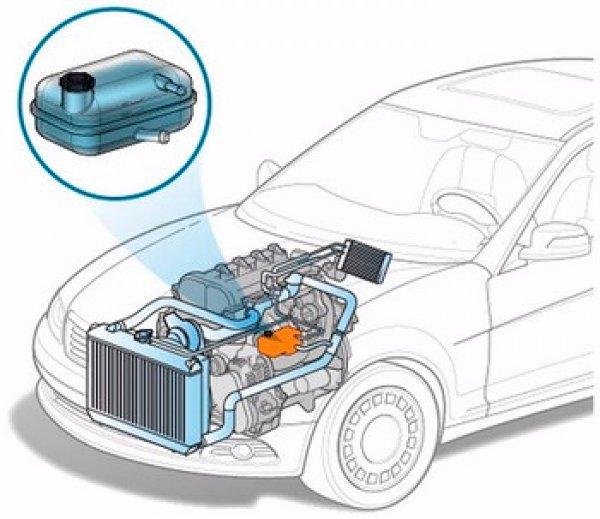 Масло в расширительном бачке системы охлаждения Peugeot 206