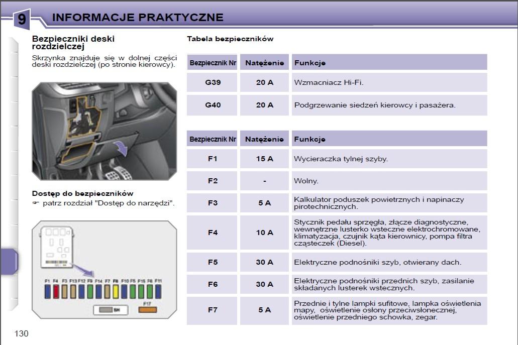 Не работает подогрев сиденья в Peugeot 207