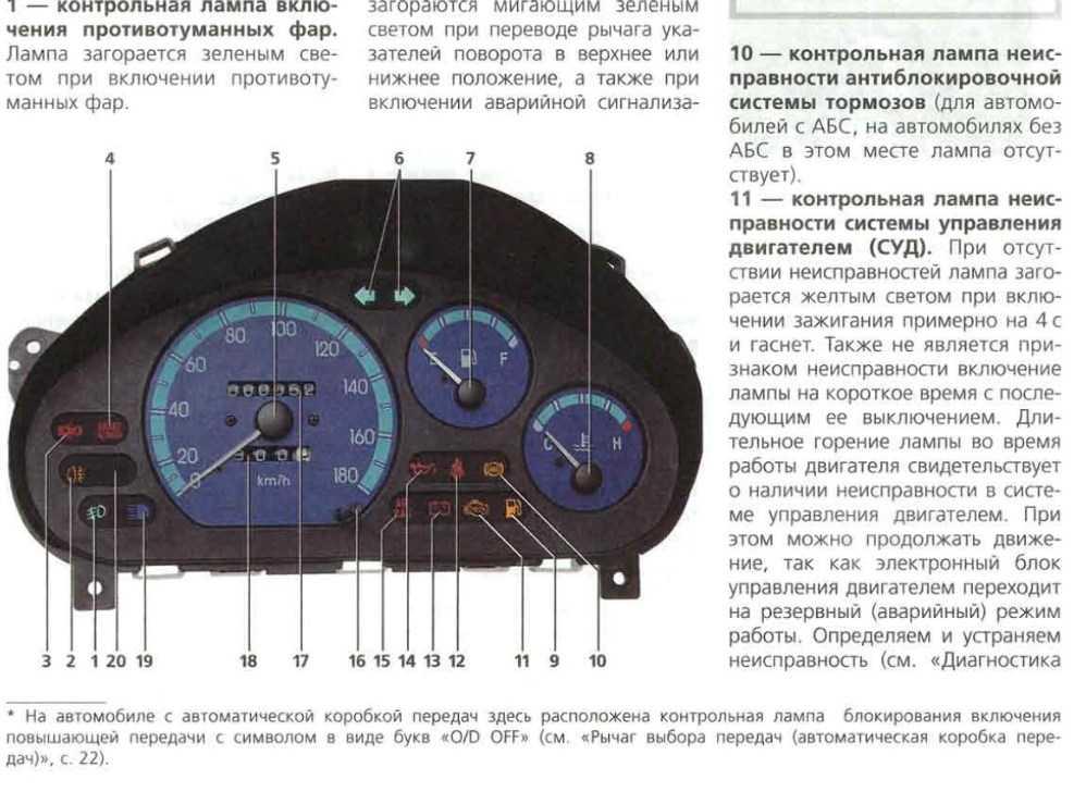 Периодически моргает лампочка генератора на Daewoo Matiz
