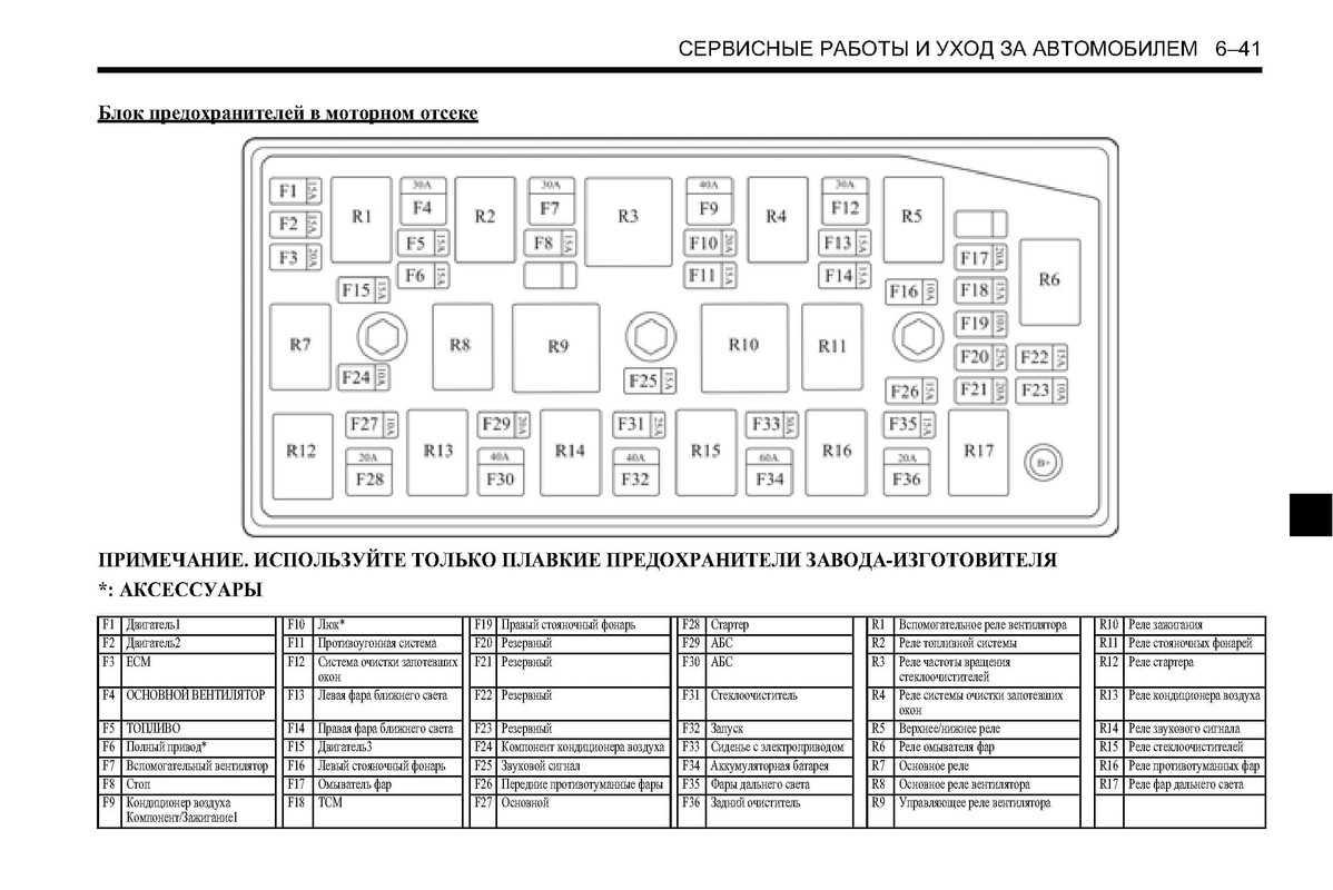 Управление круиз-контролем на Chevrolet Captiva
