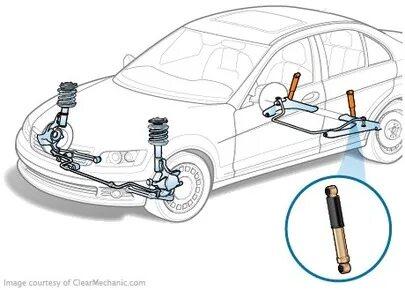 Замена заднего амортизатора на Suzuki Grand Vitara II