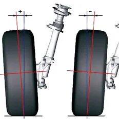 Углы установки колес на Opel Vectra В фото