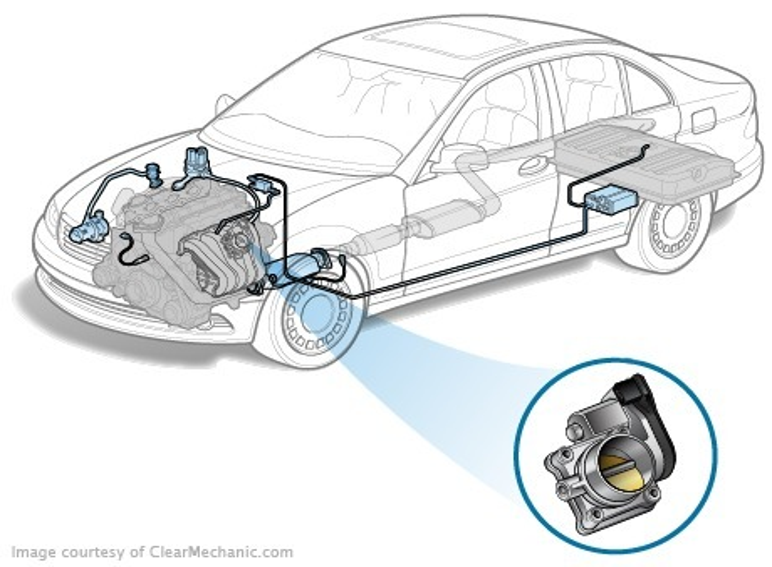 Регулировка датчика положения дроссельной заслонки на Mitsubishi Pajero 3