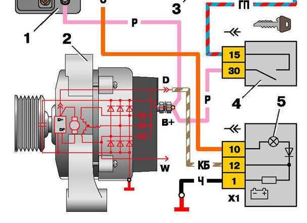 Почему после запуска двигателя в ВАЗ-2110 не гаснет лампа заряда аккумулятора