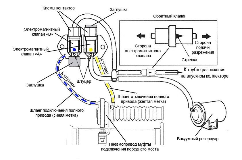 Перегревается мотор при включении кондиционера на Mitsubishi Pajero 3